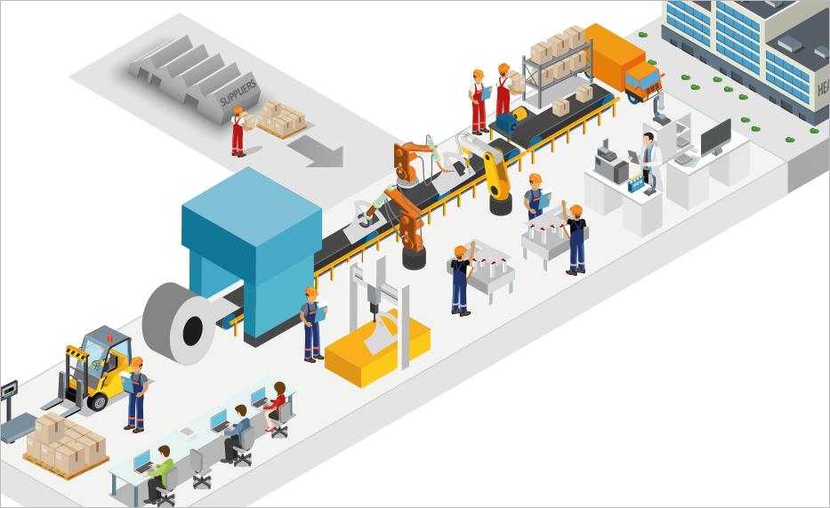 Indústria 4.0 Industry 4.0