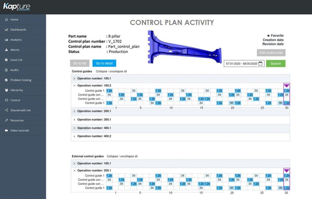 Control Plan Activity
