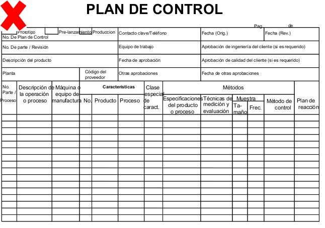 Plan de Control