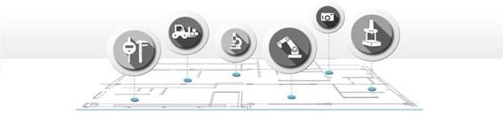 Digitalización Procesos de Control De Calidad