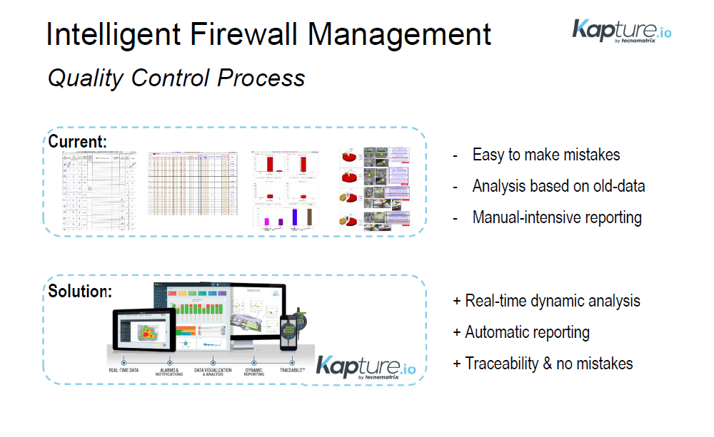 Intelligent Firewall Management